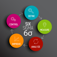 sixisgma